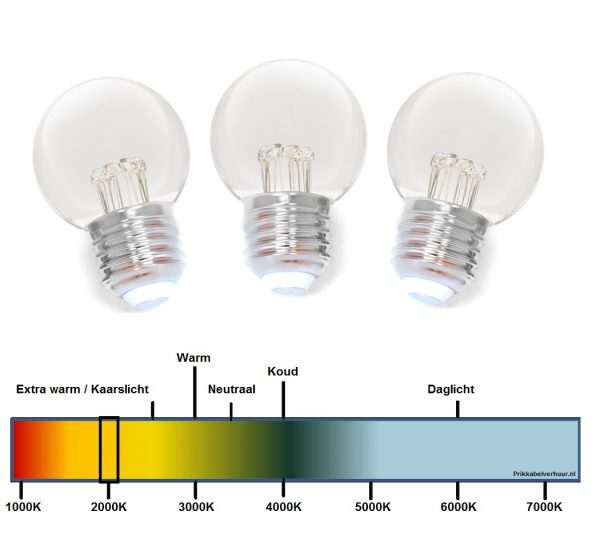 LED Lamp met de kleur van een Kaars huren